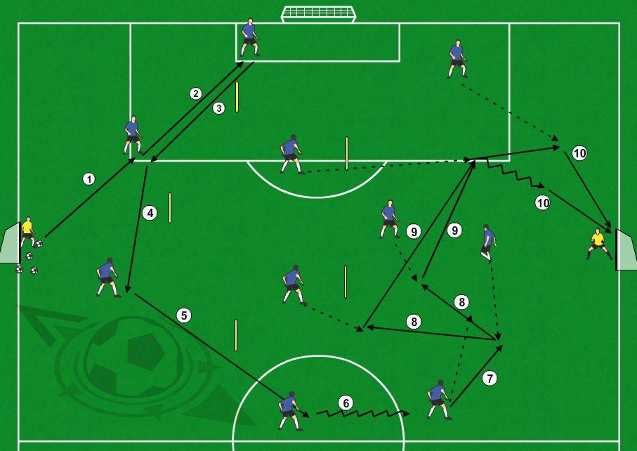 Espanyol Juvenil B edzés  0f19af5b78